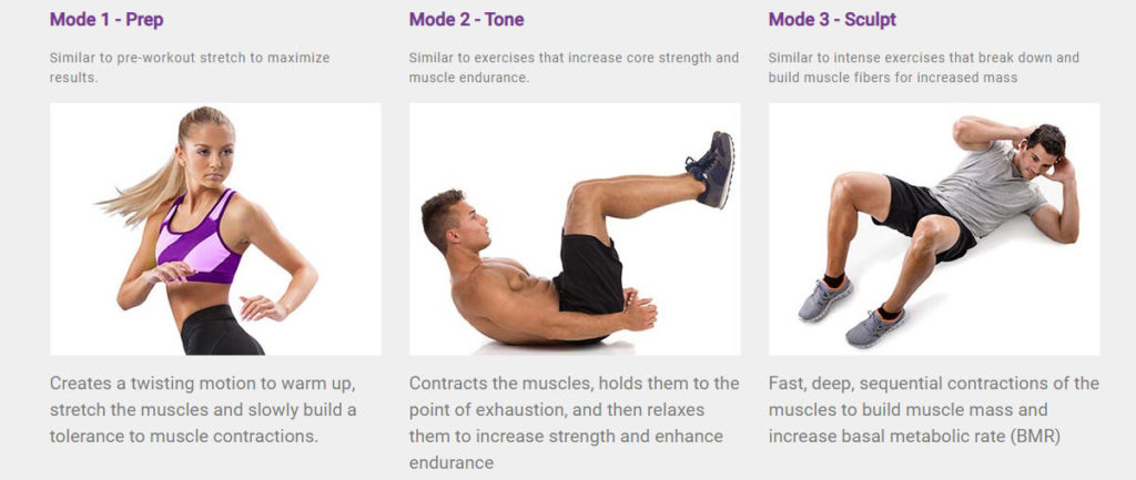 Works for Muscle Sculpting