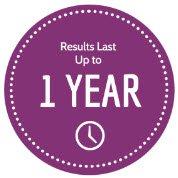 Juvéderm Volbella® lasting results
